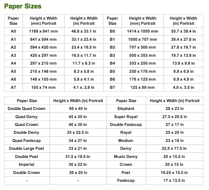 Snap Frames Size Guide from Snap Frames Warehouse